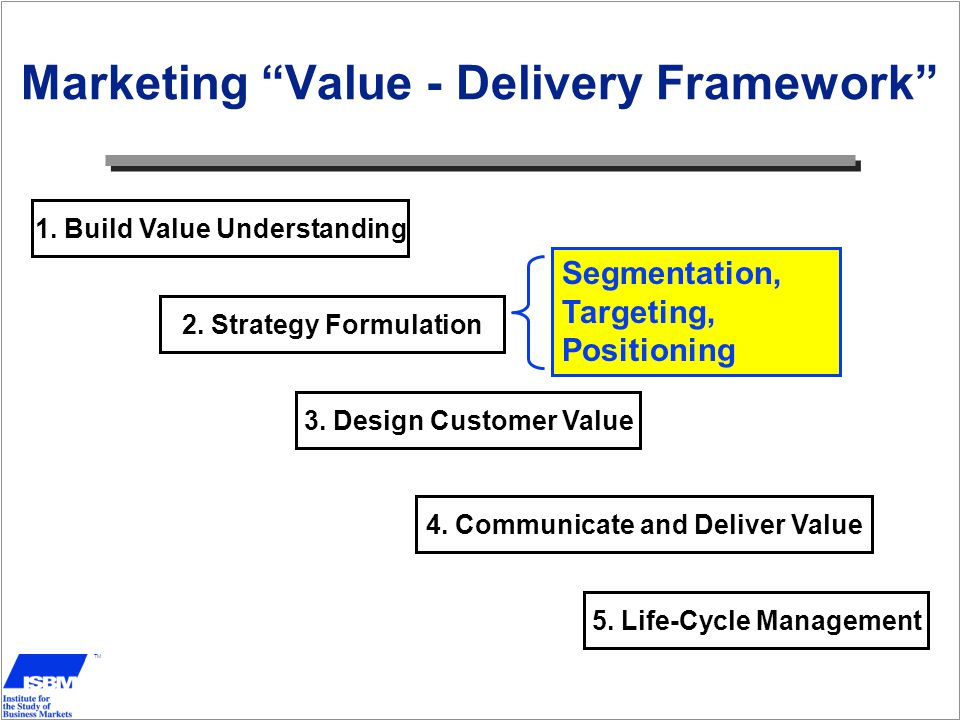 Marketing Value - Delivery Framework 1. Build Value Understanding 2.