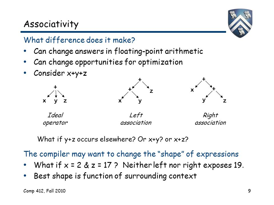 Comp 412, Fall 20109 Associativity What difference does it make.