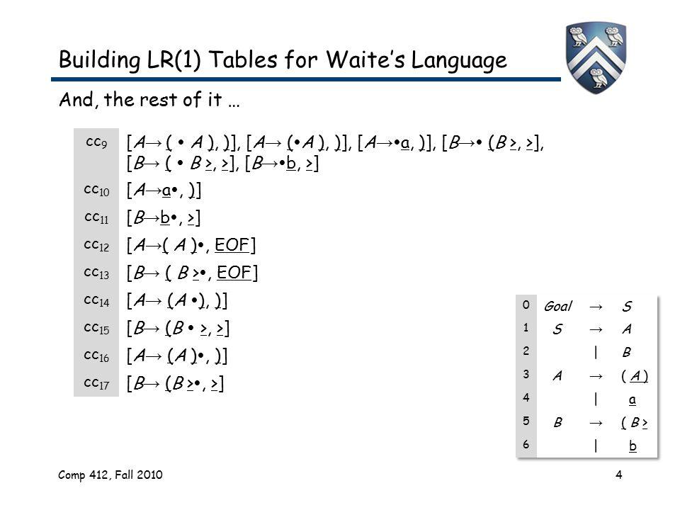 Comp 412, Fall 20104 Building LR(1) Tables for Waite's Language And, the rest of it … cc 9 [A → (  A ), )], [A → (  A ), )], [A →  a, )], [B →  (B >, >], [B → (  B >, >], [B →  b, >] cc 10 [A → a , )] cc 11 [B → b , >] cc 12 [A → ( A ) , EOF] cc 13 [B → ( B > , EOF] cc 14 [A → (A  ), )] cc 15 [B → (B  >, >] cc 16 [A → (A ) , )] cc 17 [B → (B > , >]