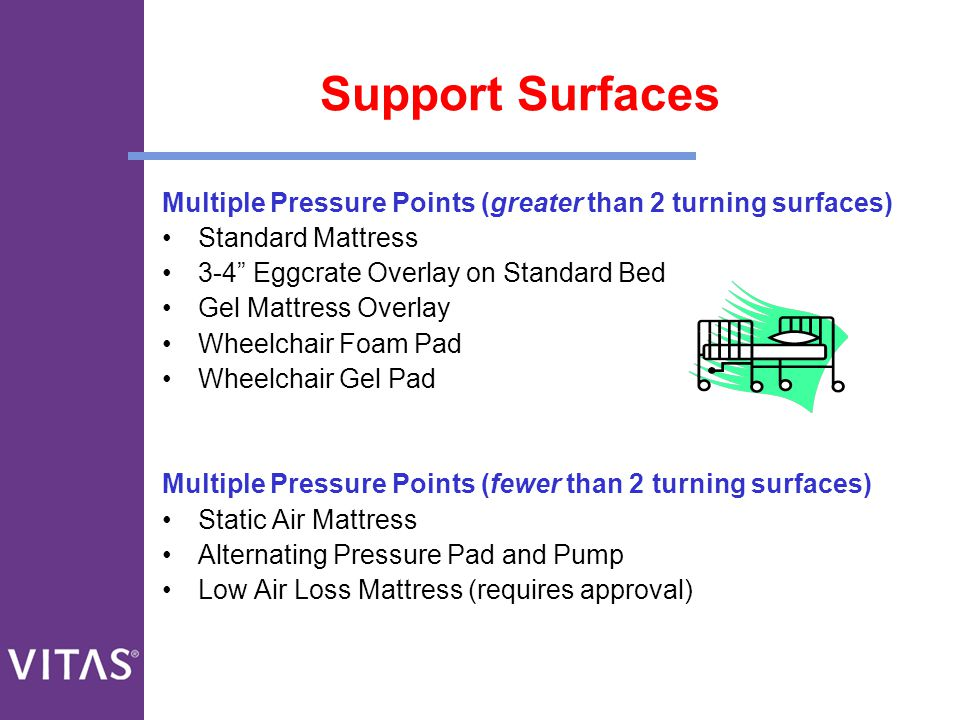 """Support Surfaces Multiple Pressure Points (greater than 2 turning surfaces) Standard Mattress 3-4"""" Eggcrate Overlay on Standard Bed Gel Mattress Overl"""