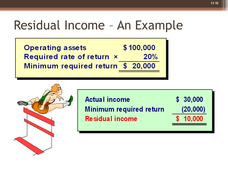 11-18 Residual Income – An Example
