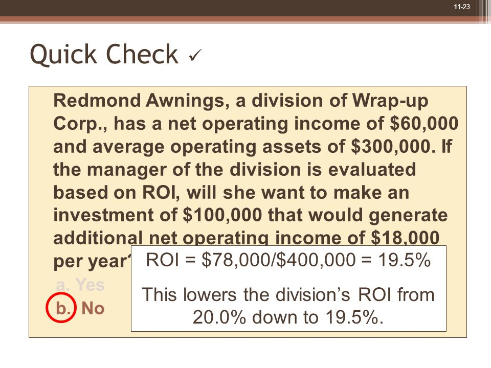 11-23 Quick Check Redmond Awnings, a division of Wrap-up Corp., has a net operating income of $60,000 and average operating assets of $300,000.