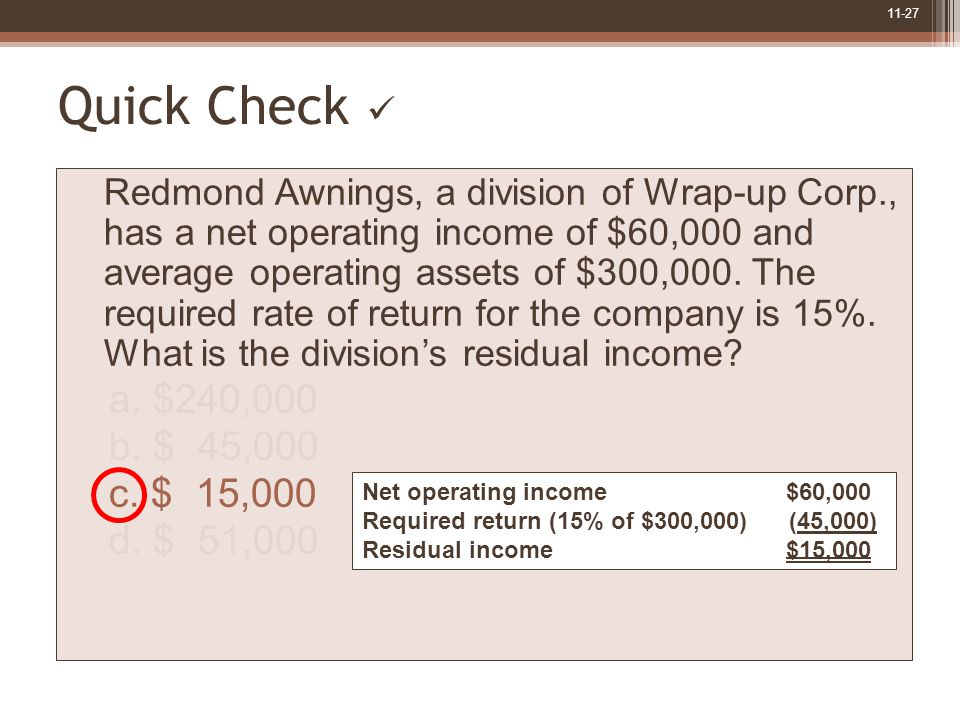 11-27 Quick Check Redmond Awnings, a division of Wrap-up Corp., has a net operating income of $60,000 and average operating assets of $300,000.