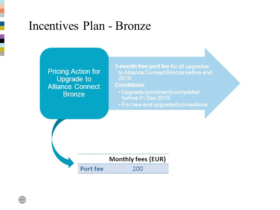 Incentives Plan - Bronze 3-month free port fee for all upgrades to Alliance Connect Bronze before end 2010 Conditions: Upgrade (enrolment) completed b