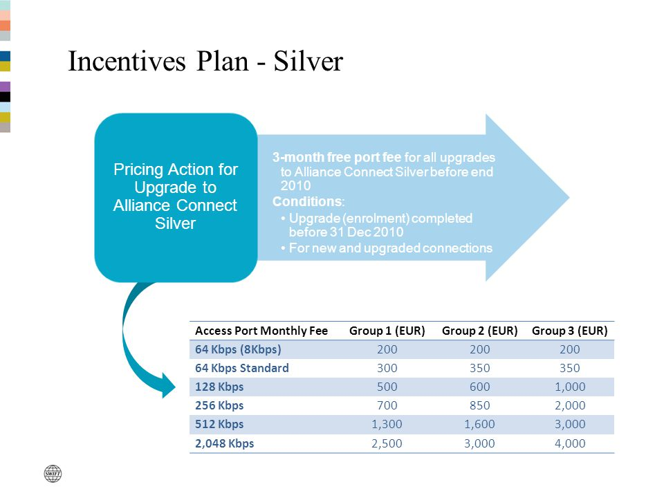 Incentives Plan - Silver Access Port Monthly FeeGroup 1 (EUR)Group 2 (EUR)Group 3 (EUR) 64 Kbps (8Kbps)200 64 Kbps Standard300350 128 Kbps5006001,000 256 Kbps7008502,000 512 Kbps1,3001,6003,000 2,048 Kbps2,5003,0004,000 3-month free port fee for all upgrades to Alliance Connect Silver before end 2010 Conditions: Upgrade (enrolment) completed before 31 Dec 2010 For new and upgraded connections Pricing Action for Upgrade to Alliance Connect Silver