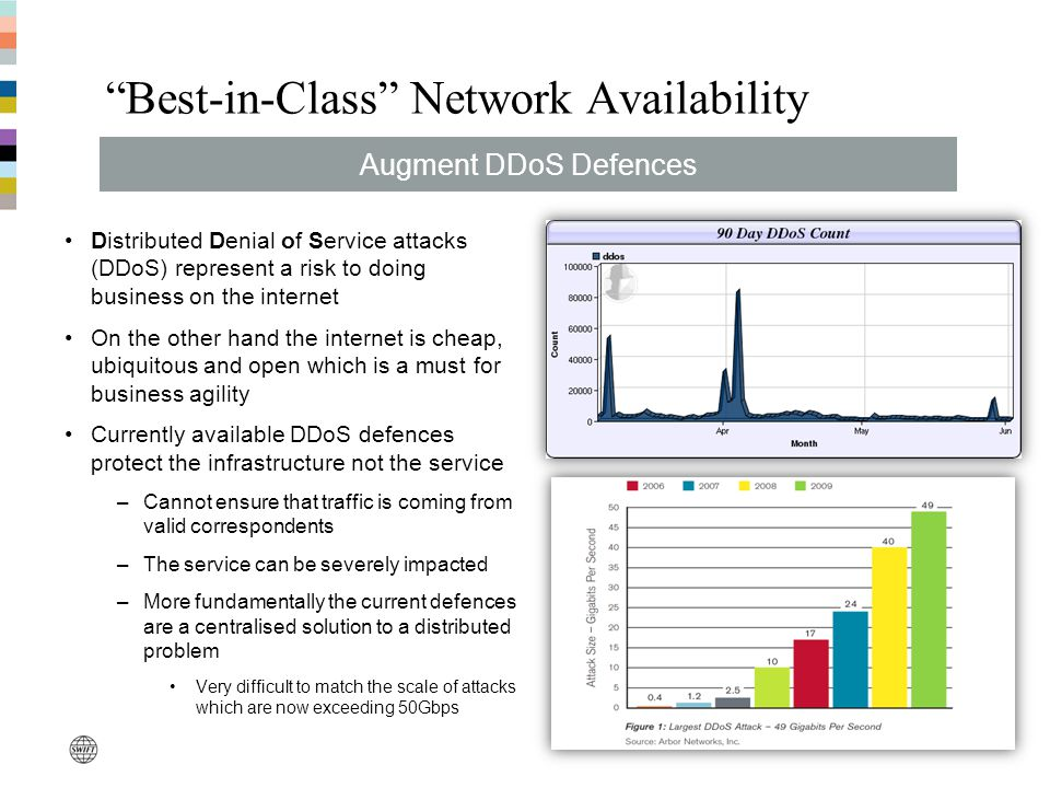 25 Best-in-Class Network Availability Distributed Denial of Service attacks (DDoS) represent a risk to doing business on the internet On the other hand the internet is cheap, ubiquitous and open which is a must for business agility Currently available DDoS defences protect the infrastructure not the service –Cannot ensure that traffic is coming from valid correspondents –The service can be severely impacted –More fundamentally the current defences are a centralised solution to a distributed problem Very difficult to match the scale of attacks which are now exceeding 50Gbps Augment DDoS Defences