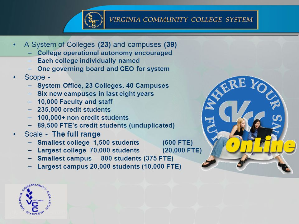 A System of Colleges (23) and campuses (39) –College operational autonomy encouraged –Each college individually named –One governing board and CEO for