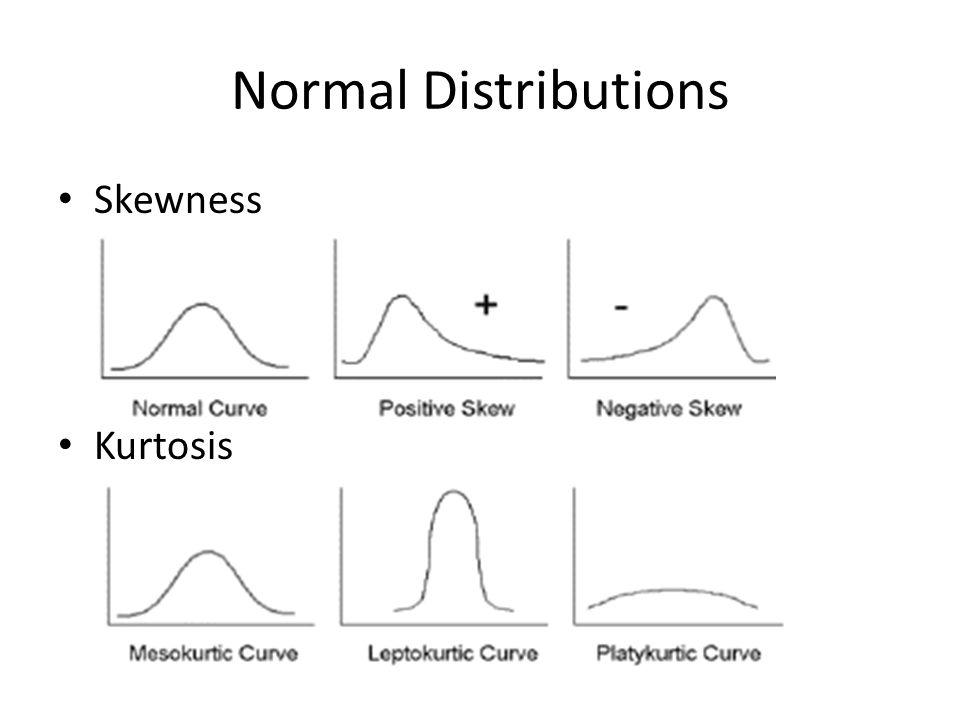 Normal Distributions Skewness Kurtosis