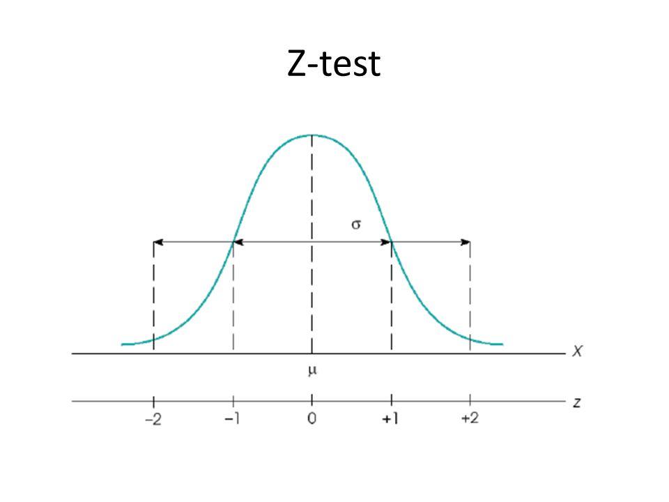 Linear regression Y' = bX + a – b = SLOPE() – a = INTERCEPT()