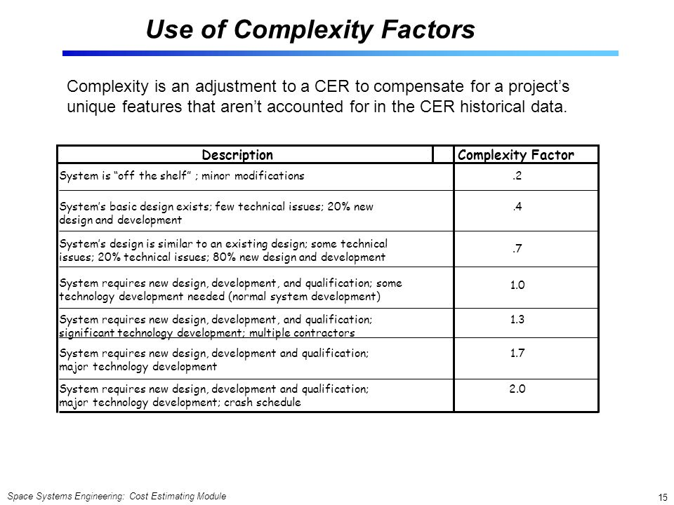 Space Systems Engineering: Cost Estimating Module 15 Complexity is an adjustment to a CER to compensate for a project's unique features that aren't accounted for in the CER historical data.