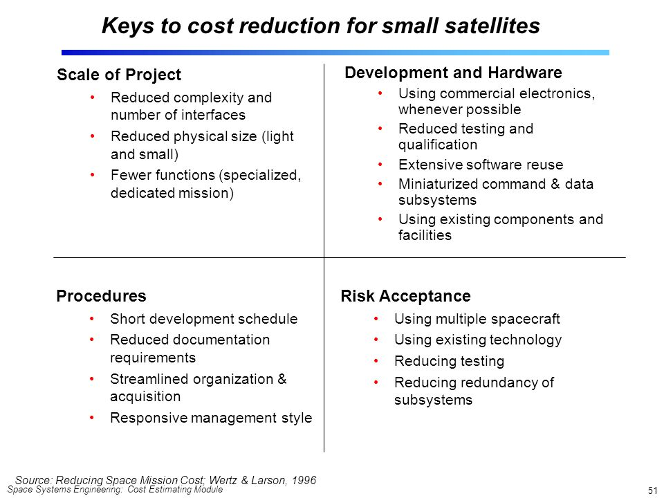 Space Systems Engineering: Cost Estimating Module 51 Keys to cost reduction for small satellites Scale of Project Reduced complexity and number of interfaces Reduced physical size (light and small) Fewer functions (specialized, dedicated mission) Development and Hardware Using commercial electronics, whenever possible Reduced testing and qualification Extensive software reuse Miniaturized command & data subsystems Using existing components and facilities Procedures Short development schedule Reduced documentation requirements Streamlined organization & acquisition Responsive management style Risk Acceptance Using multiple spacecraft Using existing technology Reducing testing Reducing redundancy of subsystems Source: Reducing Space Mission Cost; Wertz & Larson, 1996