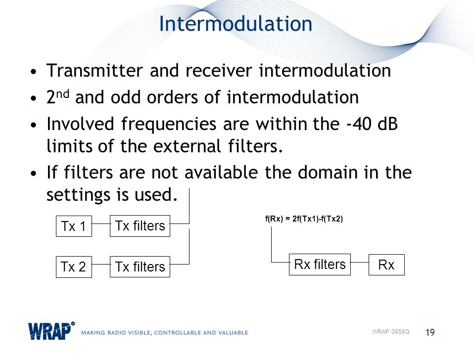 Intermodulation Transmitter and receiver intermodulation 2 nd and odd orders of intermodulation Involved frequencies are within the -40 dB limits of t