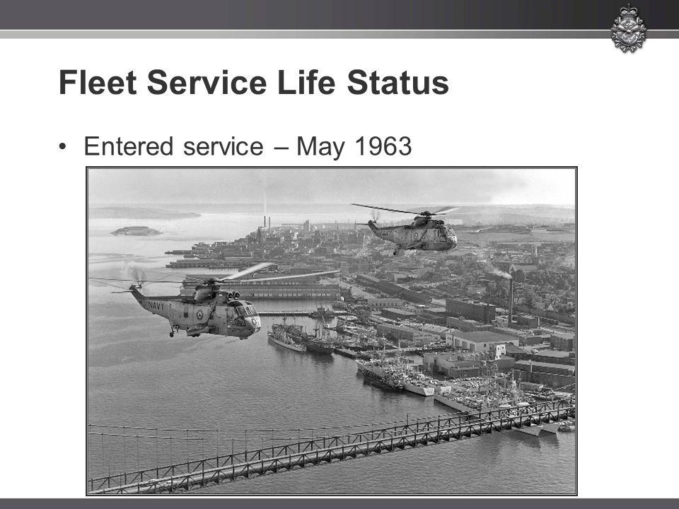 Fleet Service Life Status Entered service – May 1963