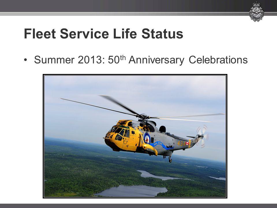 Fleet Service Life Status Summer 2013: 50 th Anniversary Celebrations
