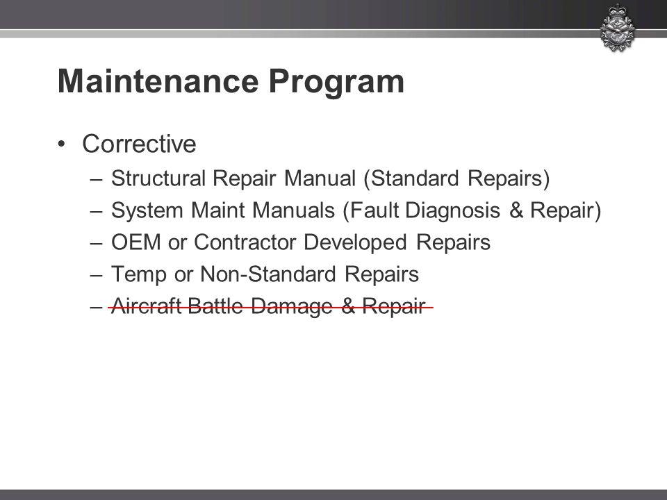 Maintenance Program Corrective –Structural Repair Manual (Standard Repairs) –System Maint Manuals (Fault Diagnosis & Repair) –OEM or Contractor Developed Repairs –Temp or Non-Standard Repairs –Aircraft Battle Damage & Repair