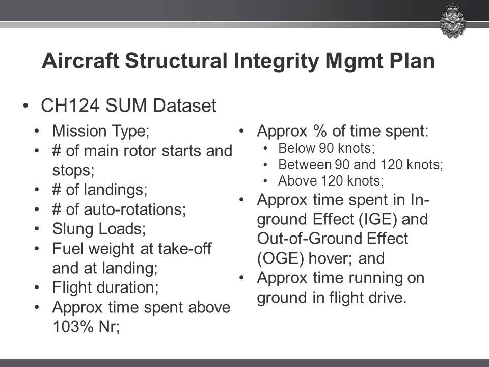 Aircraft Structural Integrity Mgmt Plan CH124 SUM Dataset Mission Type; # of main rotor starts and stops; # of landings; # of auto-rotations; Slung Loads; Fuel weight at take-off and at landing; Flight duration; Approx time spent above 103% Nr; Approx % of time spent: Below 90 knots; Between 90 and 120 knots; Above 120 knots; Approx time spent in In- ground Effect (IGE) and Out-of-Ground Effect (OGE) hover; and Approx time running on ground in flight drive.