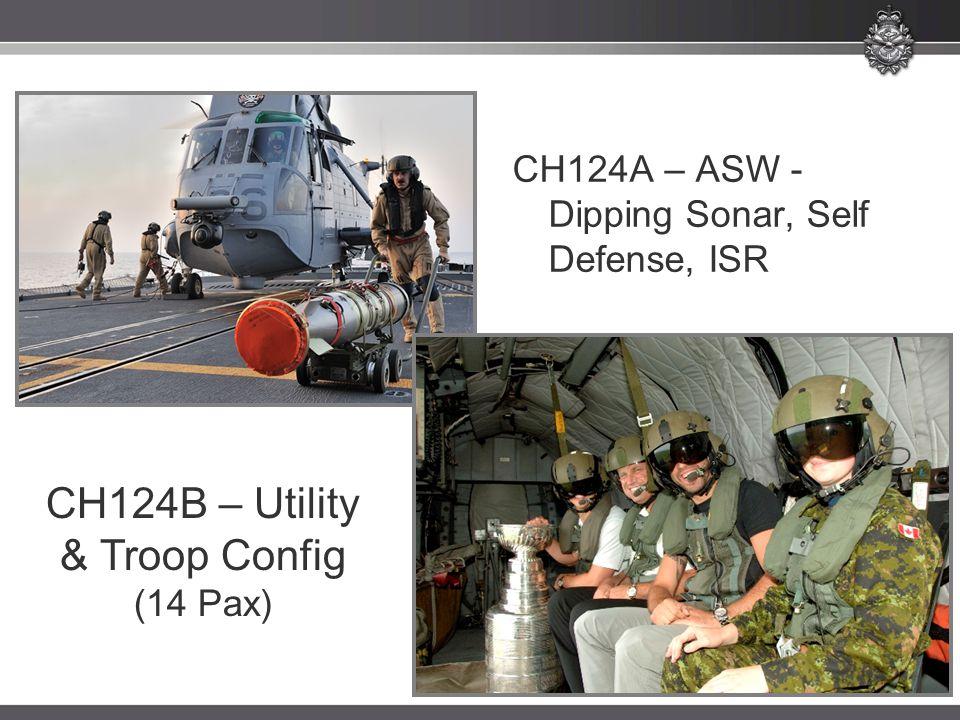CH124A – ASW - Dipping Sonar, Self Defense, ISR CH124B – Utility & Troop Config (14 Pax)