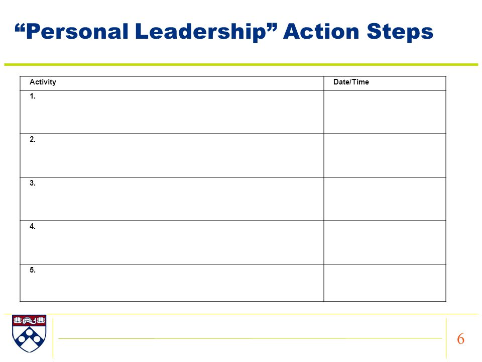 6 ActivityDate/Time 1. 2. 3. 4. 5. Personal Leadership Action Steps