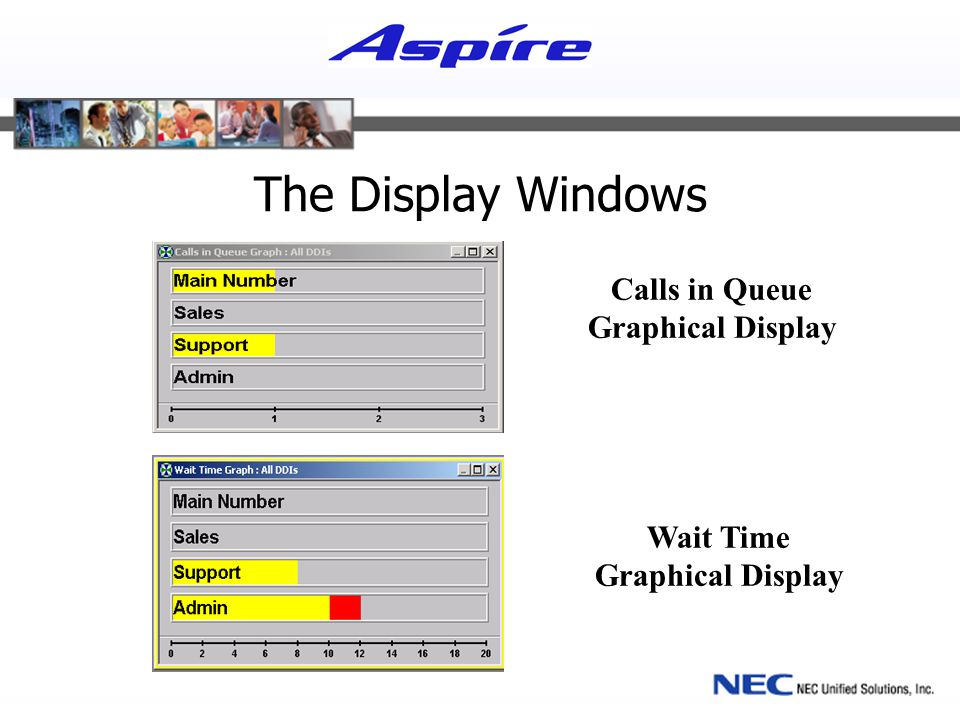 The Display Windows Calls in Queue Graphical Display Wait Time Graphical Display