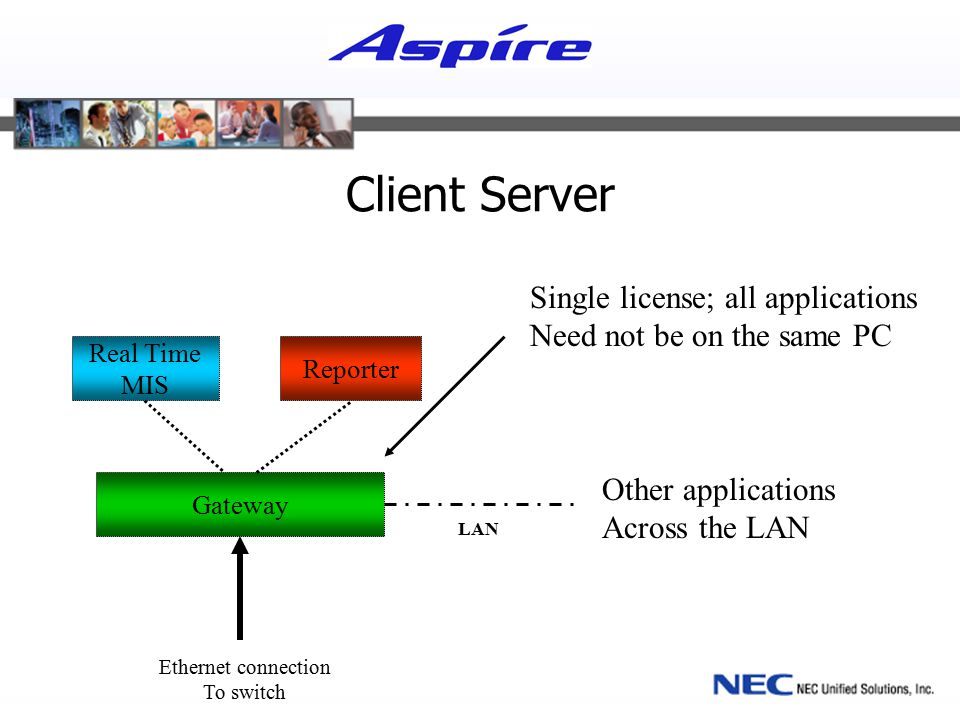 Client Server Gateway Real Time MIS Reporter Other applications Across the LAN Single license; all applications Need not be on the same PC LAN Ethernet connection To switch