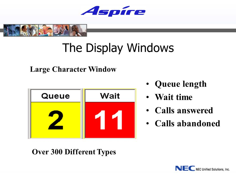 The Display Windows Queue length Wait time Calls answered Calls abandoned Over 300 Different Types Large Character Window
