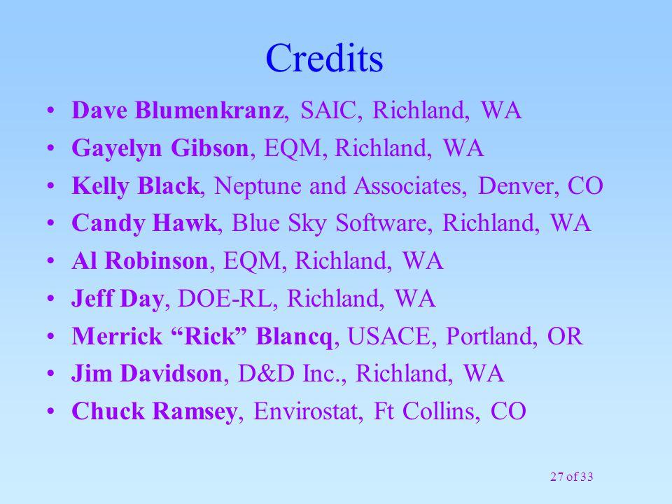 26 of 33 Credits Surajit Amrit, Bechtel Hanford, RL, WA Mike Schwab, Bechtel Hanford, RL, WA Mark Byrnes, Bechtel Hanford, RL, WA Roy Bauer, CH2M Hill, Richland, WA Roger Ovink, CH2M Hill, Richland, WA Mitzi Miller, EQM, Knoxville, TN Debbie Carlson, PNNL, Richland, WA Susan Blackburn, SAIC, Richland, WA Tracy Friend, SAIC, Richland, WA
