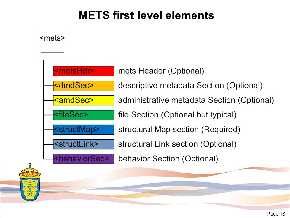 Page 18 METS first level elements