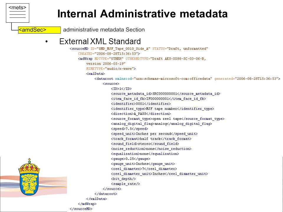 Page 39 Internal Administrative metadata External XML Standard