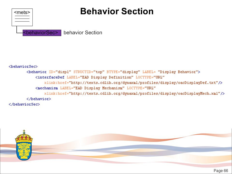 Page 66 Behavior Section