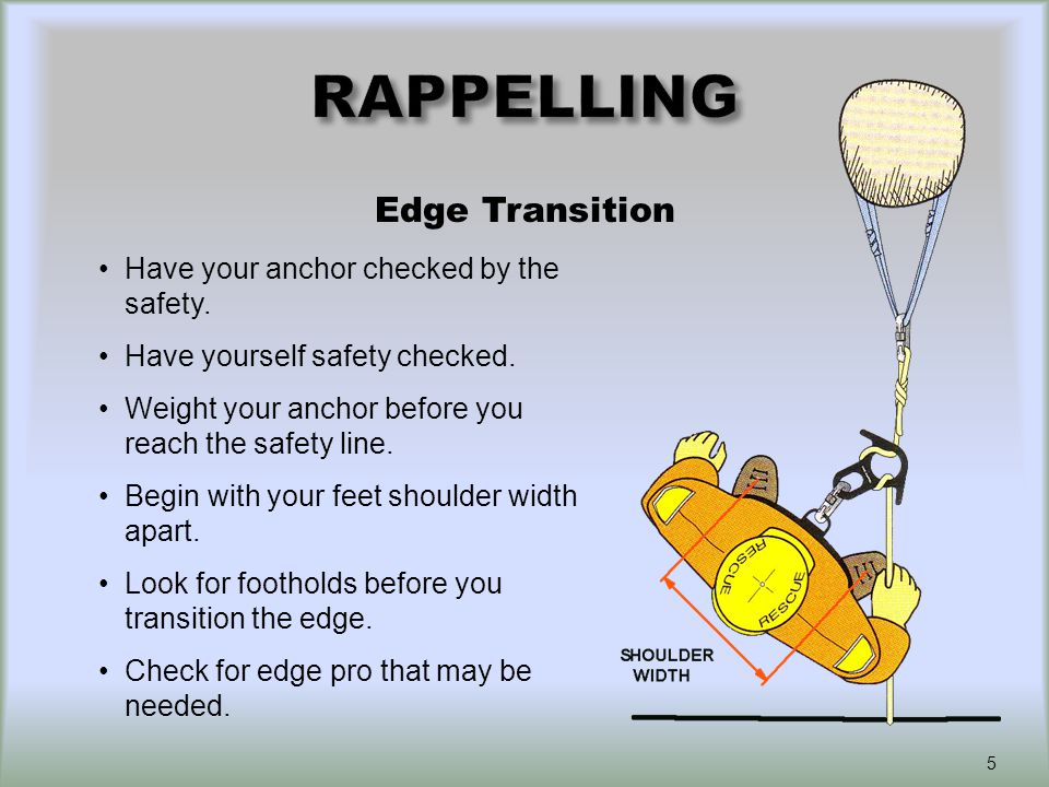 At the Top On BelayBelay On On Belay ( Belay On ) if independent belay is used** On RappelRappel On On Rappel ( Rappel On ) **For self-belay, response will be from safety officer At the Ground Off RappelRappel Off Off Rappel ( Rappel Off ) Off BelayBelay Off Off Belay ( Belay Off ) Commands 6