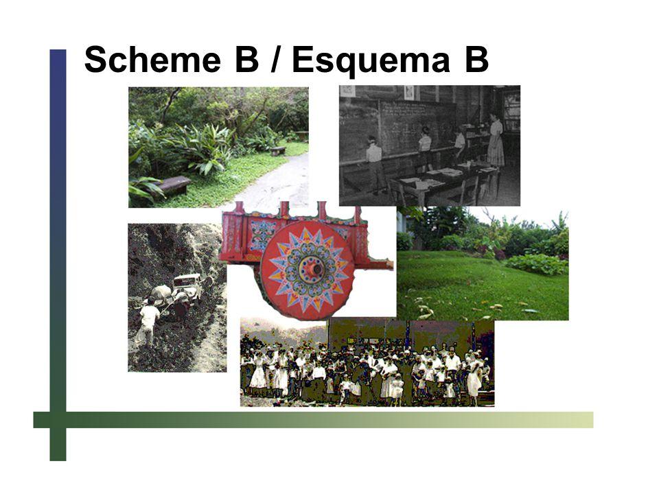 Scheme B / Esquema B