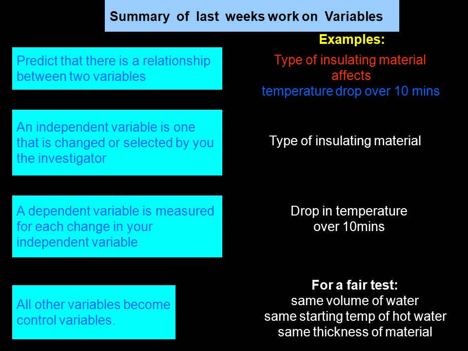 Summary of last weeks work on Variables Predict that there is a relationship between two variables An independent variable is one that is changed or selected by you the investigator A dependent variable is measured for each change in your independent variable All other variables become control variables.