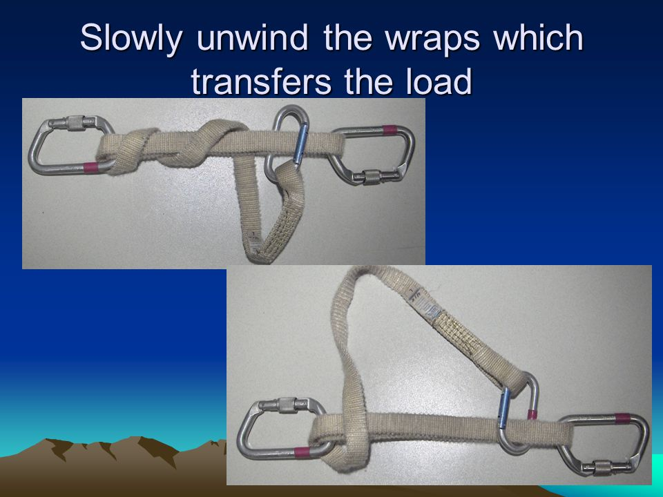 Slowly unwind the wraps which transfers the load