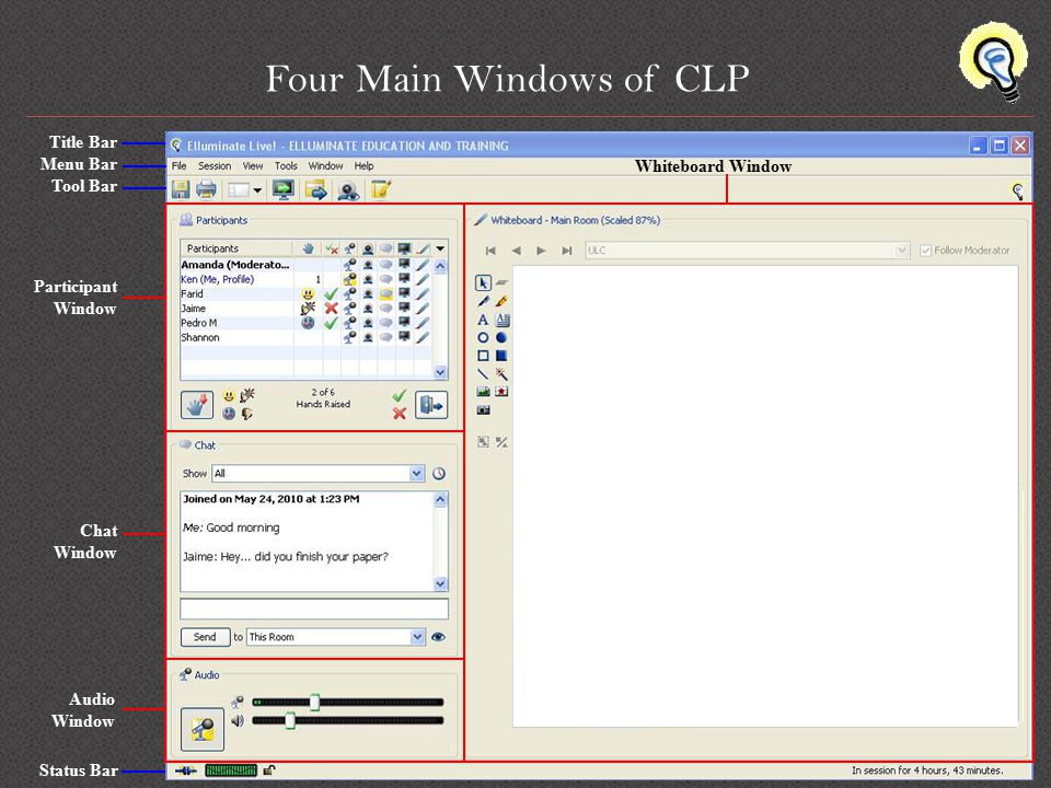 Four Main Windows of CLP Whiteboard Window Participant Window Chat Window Audio Window Title Bar Menu Bar Tool Bar Status Bar