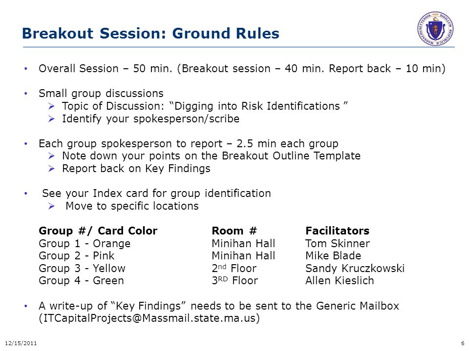 6 Breakout Session: Ground Rules Overall Session – 50 min. (Breakout session – 40 min. Report back – 10 min) Small group discussions  Topic of Discus