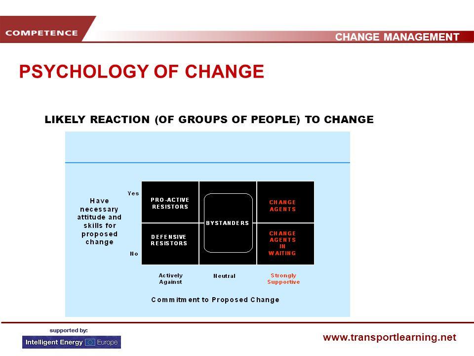 CHANGE MANAGEMENT www.transportlearning.net PSYCHOLOGY OF CHANGE