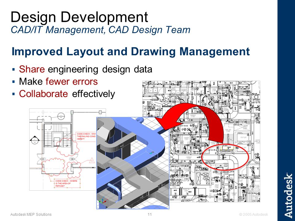© 2005 Autodesk11 Autodesk MEP Solutions Design Development CAD/IT Management, CAD Design Team Improved Layout and Drawing Management  Share engineering design data  Make fewer errors  Collaborate effectively