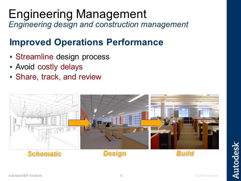 © 2005 Autodesk9 Autodesk MEP Solutions Engineering Management Engineering design and construction management Improved Operations Performance  Streamline design process  Avoid costly delays  Share, track, and review Schematic Build Design