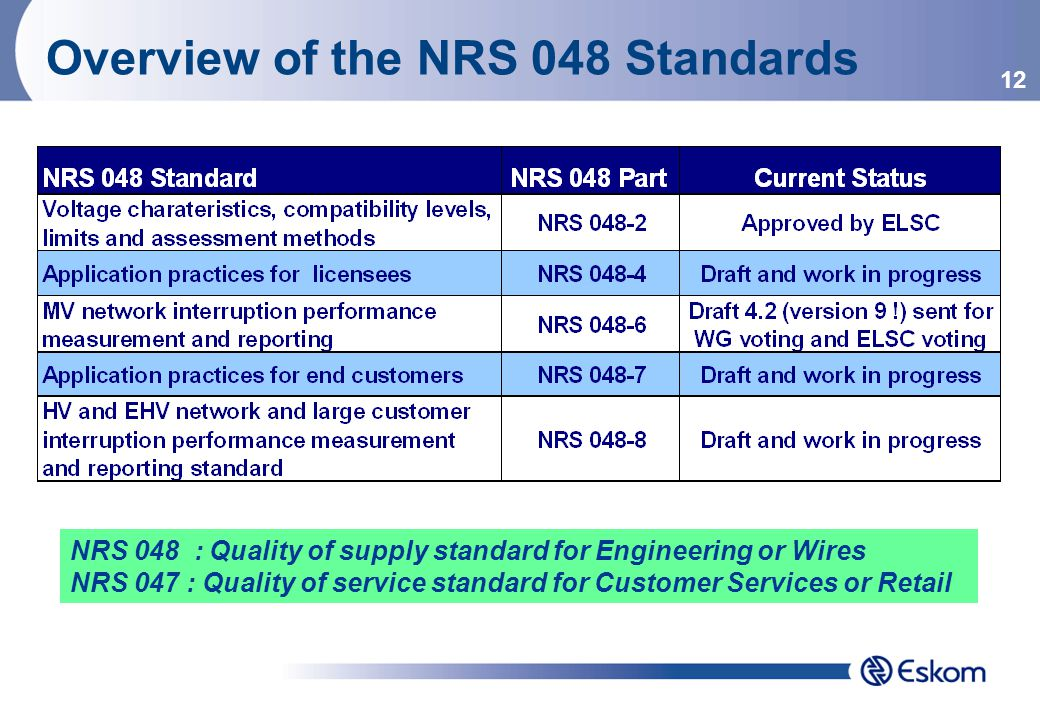 12 Overview of the NRS 048 Standards NRS 048 : Quality of supply standard for Engineering or Wires NRS 047 : Quality of service standard for Customer Services or Retail