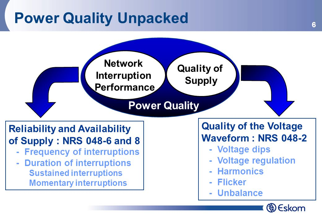 6 Network Interruption Performance Quality of Supply Power Quality Reliability and Availability of Supply : NRS 048-6 and 8 - Frequency of interruptions - Duration of interruptions Sustained interruptions Momentary interruptions Quality of the Voltage Waveform : NRS 048-2 - Voltage dips - Voltage regulation - Harmonics - Flicker - Unbalance Power Quality Unpacked