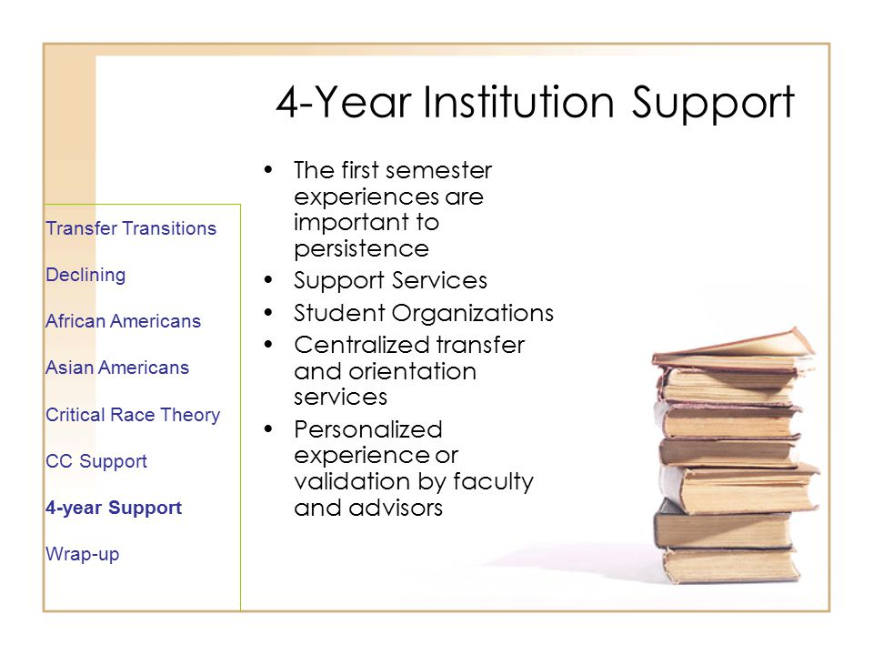 4-Year Institution Support The first semester experiences are important to persistence Support Services Student Organizations Centralized transfer and orientation services Personalized experience or validation by faculty and advisors Transfer Transitions Declining African Americans Asian Americans Critical Race Theory CC Support 4-year Support Wrap-up