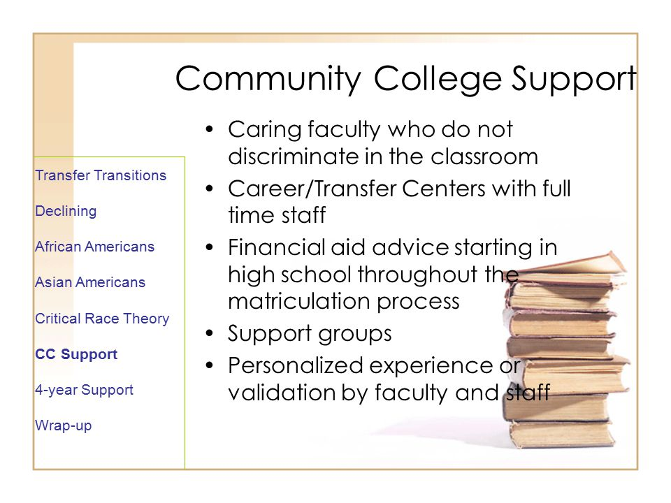 Community College Support Caring faculty who do not discriminate in the classroom Career/Transfer Centers with full time staff Financial aid advice starting in high school throughout the matriculation process Support groups Personalized experience or validation by faculty and staff Transfer Transitions Declining African Americans Asian Americans Critical Race Theory CC Support 4-year Support Wrap-up