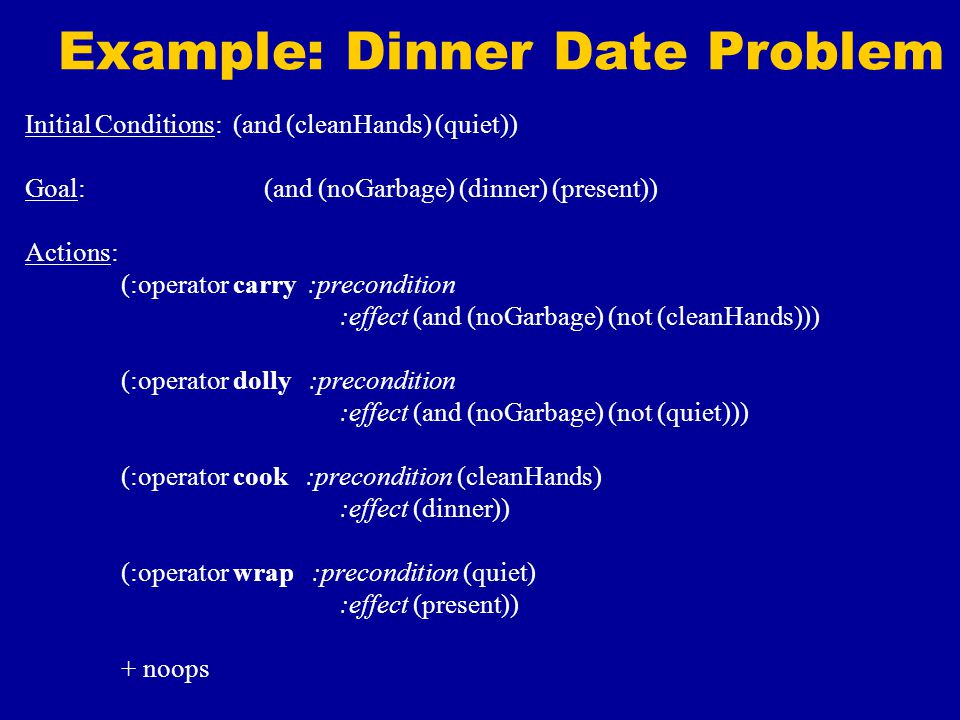 Example: Dinner Date Problem Initial Conditions: (and (cleanHands) (quiet)) Goal: (and (noGarbage) (dinner) (present)) Actions: (:operator carry :precondition :effect (and (noGarbage) (not (cleanHands))) (:operator dolly :precondition :effect (and (noGarbage) (not (quiet))) (:operator cook :precondition (cleanHands) :effect (dinner)) (:operator wrap :precondition (quiet) :effect (present)) + noops