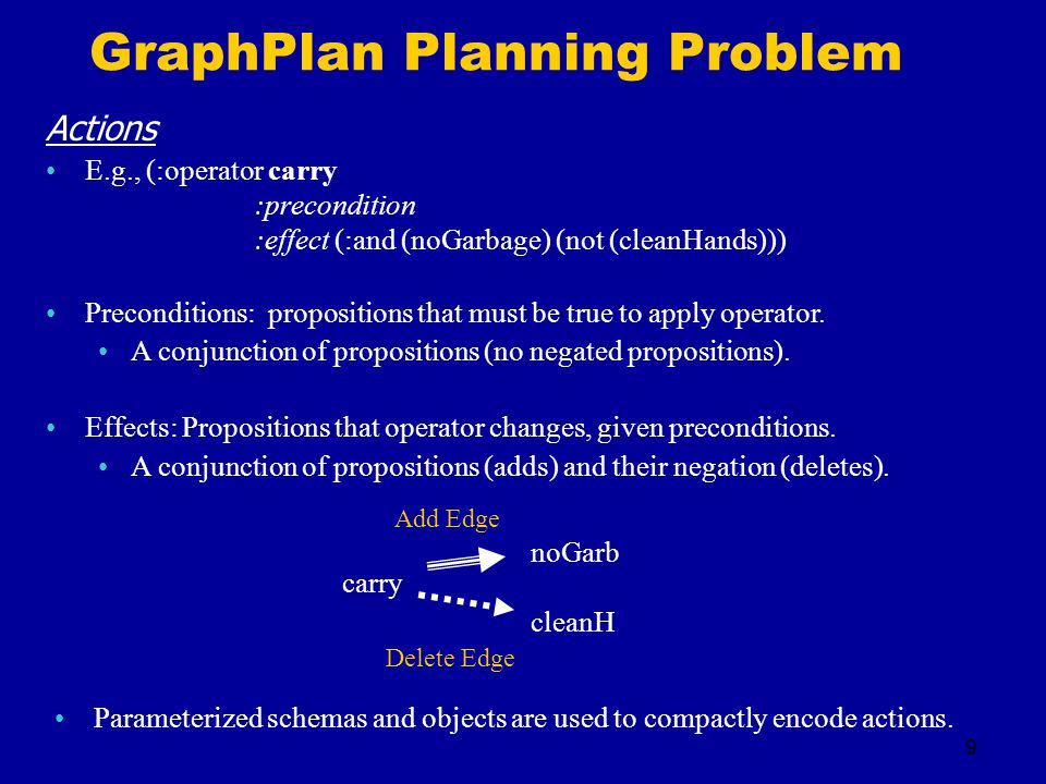 9 GraphPlan Planning Problem Actions E.g., (:operator carry :precondition :effect (:and (noGarbage) (not (cleanHands))) Preconditions: propositions that must be true to apply operator.