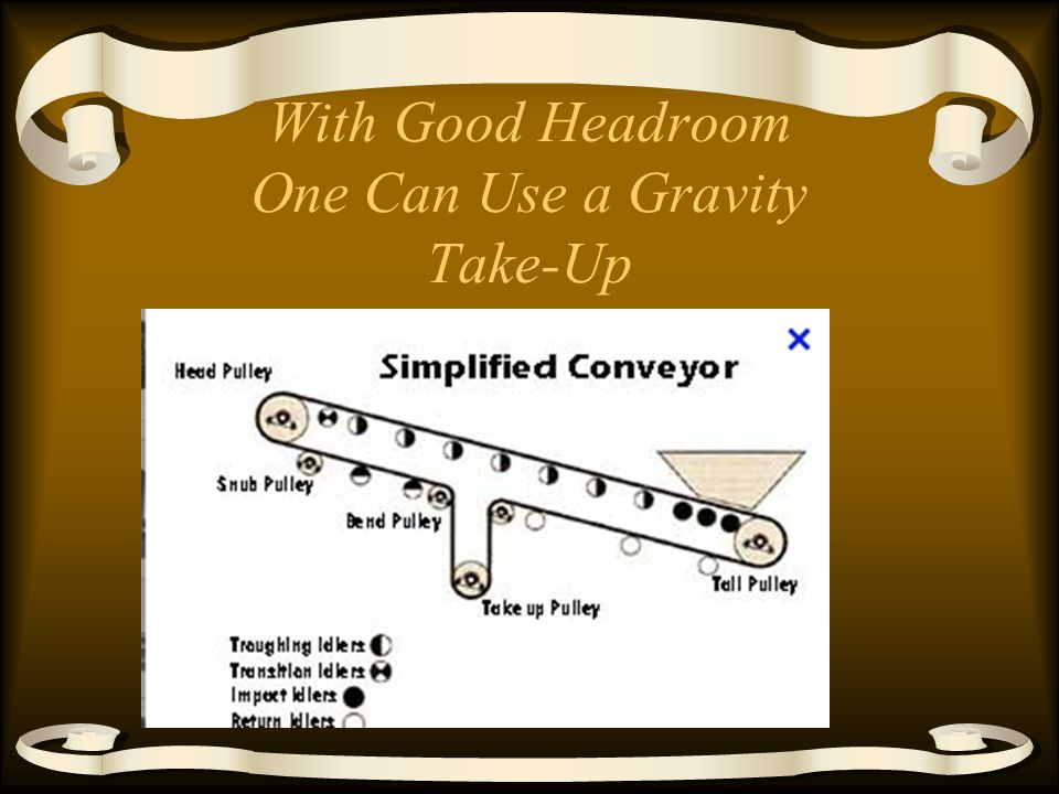 With Good Headroom One Can Use a Gravity Take-Up