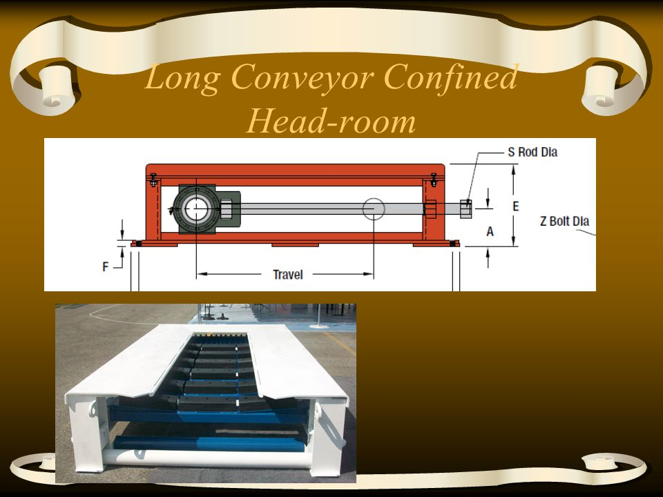 Long Conveyor Confined Head-room