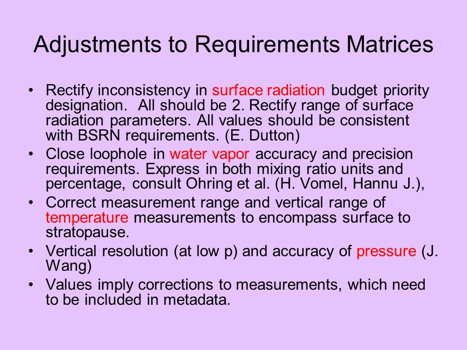 Adjustments to Requirements Matrices Rectify inconsistency in surface radiation budget priority designation.