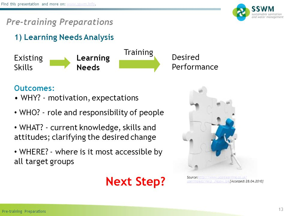 Pre-training Preparations Find this presentation and more on: www.sswm.info.www.sswm.info 1) Learning Needs Analysis 13 Pre-training Preparations Existing Skills Desired Performance Training Learning Needs Source:http://www.ucanlearning.co.uk/ userimages/Help_Jigsaw.jpg [Accessed: 28.04.2010]http://www.ucanlearning.co.uk/ userimages/Help_Jigsaw.jpg Next Step.