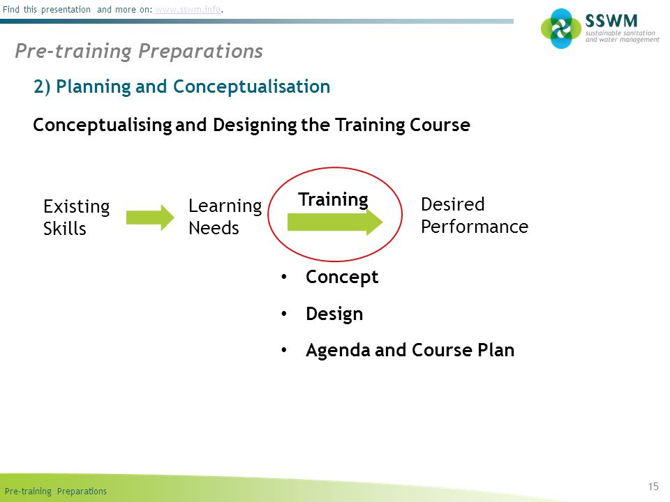 Pre-training Preparations Find this presentation and more on: www.sswm.info.www.sswm.info 2) Planning and Conceptualisation 15 Pre-training Preparations Conceptualising and Designing the Training Course Existing Skills Desired Performance Training Learning Needs Concept Design Agenda and Course Plan