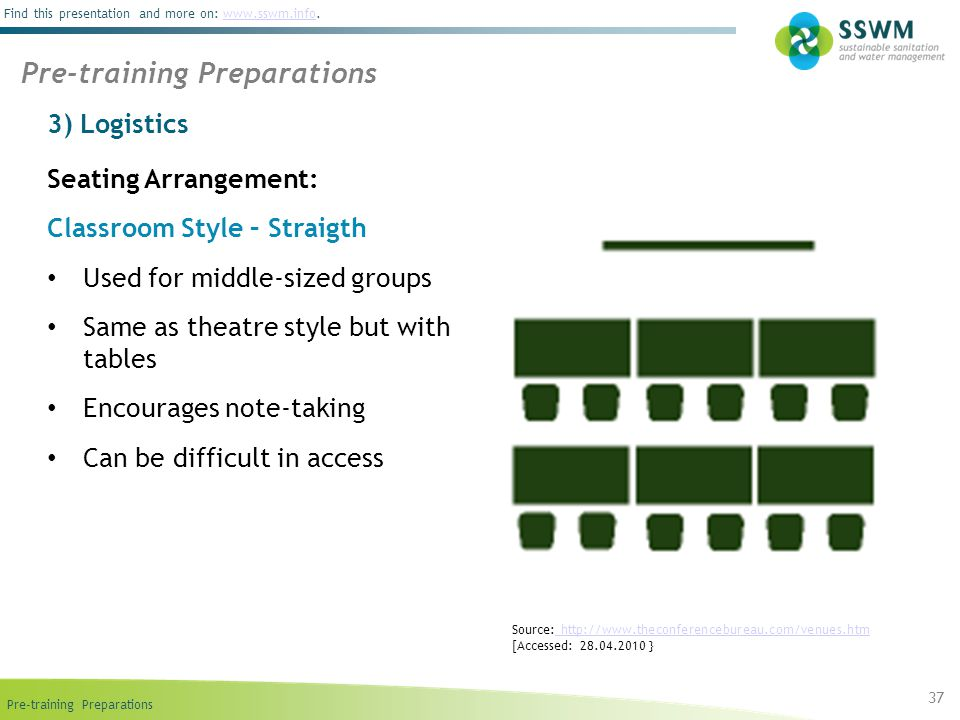 Pre-training Preparations Find this presentation and more on: www.sswm.info.www.sswm.info 3) Logistics 37 Seating Arrangement: Classroom Style – Straigth Used for middle-sized groups Same as theatre style but with tables Encourages note-taking Can be difficult in access Source: http://www.theconferencebureau.com/venues.htm http://www.theconferencebureau.com/venues.htm [Accessed: 28.04.2010 } Pre-training Preparations
